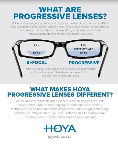 What makes Hoya progressive lenses different?